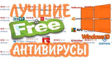 Список лучших бесплатных антивирусов для Windows 10